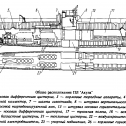 "02) Общая схема ПЛ ""Акула"""